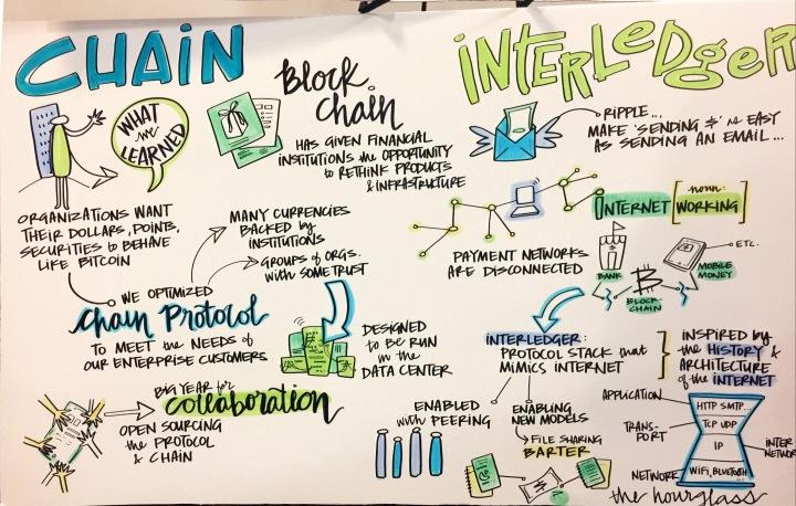Chain and Interledger.JPG
